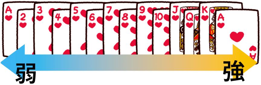 Top Japanese Casinos